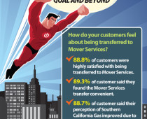 Allconnect Mover Services Poster
